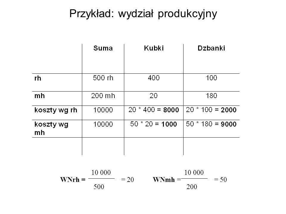 WNrh = 10 000 500 = 20WNmh = 10 000 200 = 50 Przykład: wydział produkcyjny