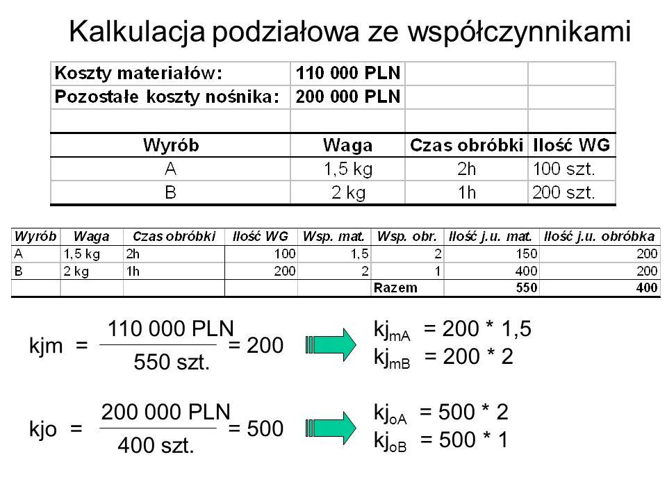 kjm = 110 000 PLN 550 szt. kj mA = 200 * 1,5 = 200 kj mB = 200 * 2 kjo = 200 000 PLN 400 szt.