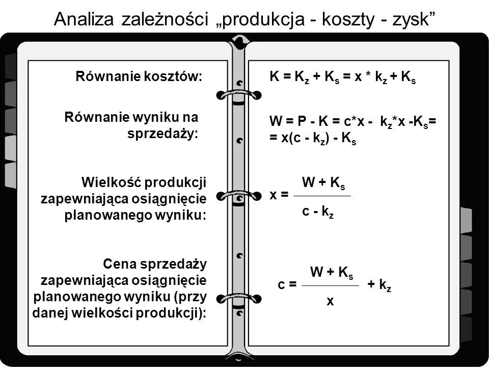 K = K z + K s = x * k z + K s Równanie kosztów: Równanie wyniku na sprzedaży: W = P - K = c*x - k z *x -K s = = x(c - k z ) - K s Wielkość produkcji zapewniająca osiągnięcie planowanego wyniku: W + K s c - k z x = Cena sprzedaży zapewniająca osiągnięcie planowanego wyniku (przy danej wielkości produkcji): W + K s x c =+ k z Analiza zależności produkcja - koszty - zysk