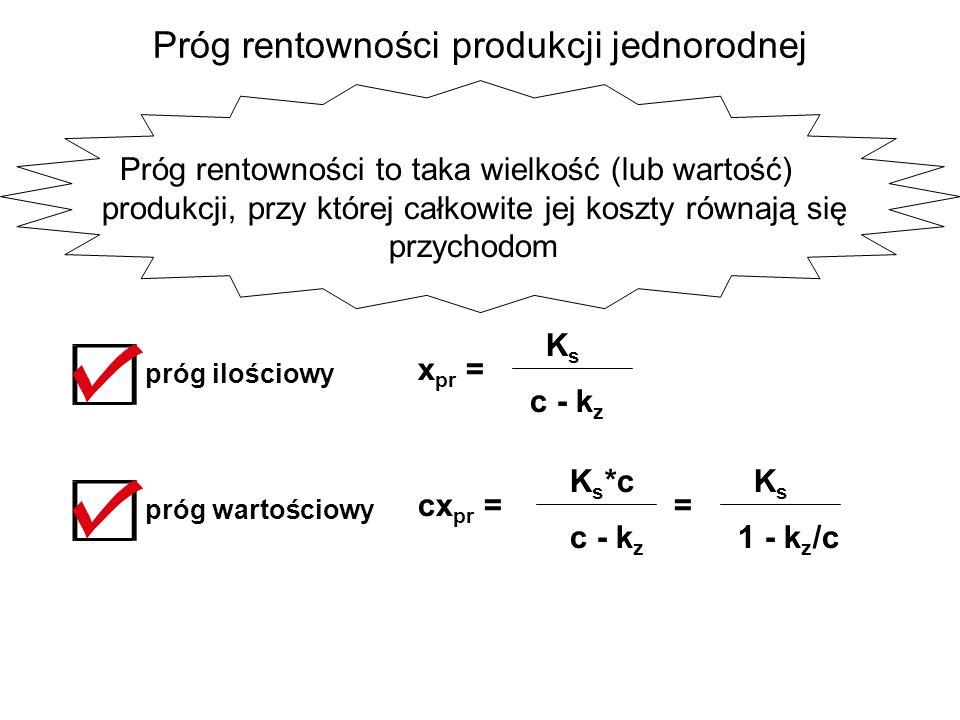 Próg rentowności to taka wielkość (lub wartość) produkcji, przy której całkowite jej koszty równają się przychodom KsKs c - k z x pr = K s *c c - k z cx pr = KsKs 1 - k z /c = próg ilościowy próg wartościowy Próg rentowności produkcji jednorodnej