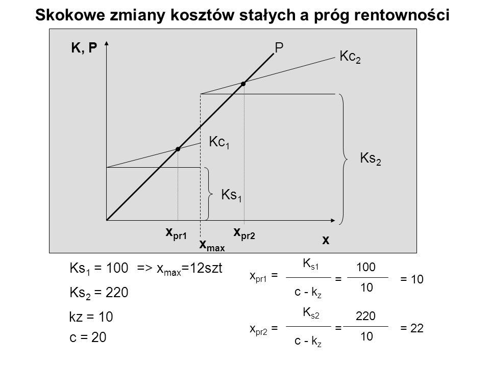 Ks 1 = 100 Ks 2 = 220 kz = 10 c = 20 Ks 1 Ks 2 Kc 1 Kc 2 PK, P x x pr1 x pr2 x pr1 = K s1 c - k z 100 10 = = 10 x pr2 = K s2 c - k z 220 10 = = 22 => x max =12szt x max Skokowe zmiany kosztów stałych a próg rentowności