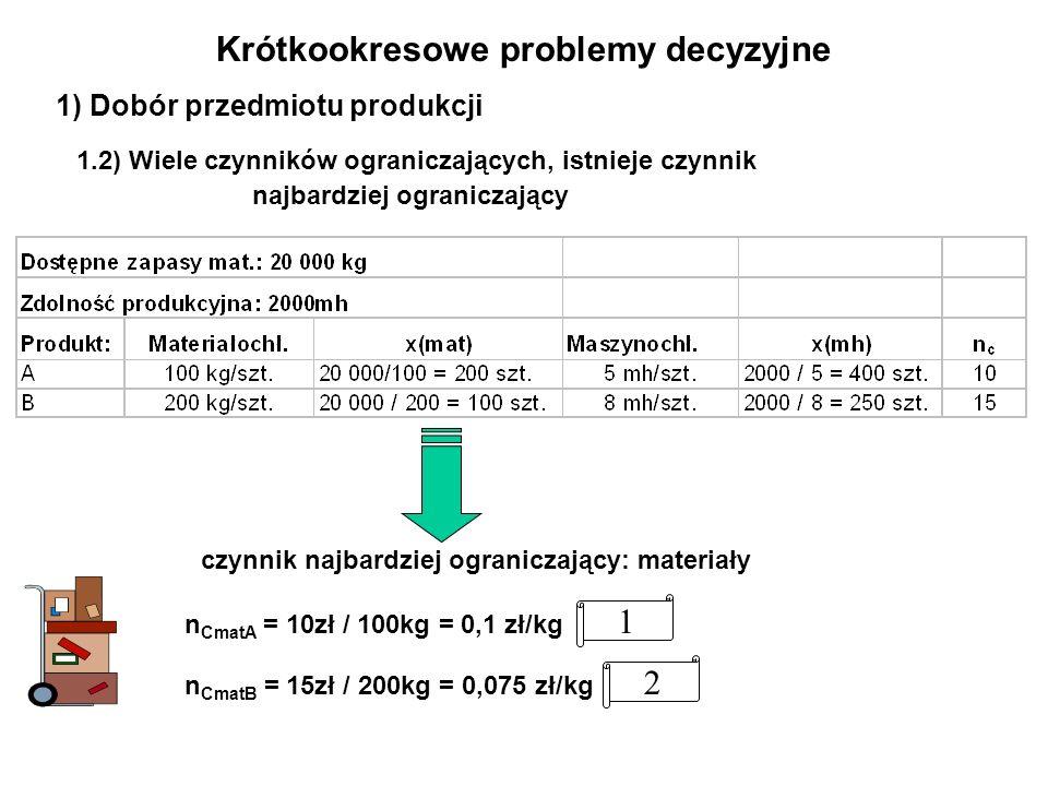 1) Dobór przedmiotu produkcji 1.2) Wiele czynników ograniczających, istnieje czynnik najbardziej ograniczający czynnik najbardziej ograniczający: materiały n CmatA = 10zł / 100kg = 0,1 zł/kg n CmatB = 15zł / 200kg = 0,075 zł/kg 1 2 Krótkookresowe problemy decyzyjne