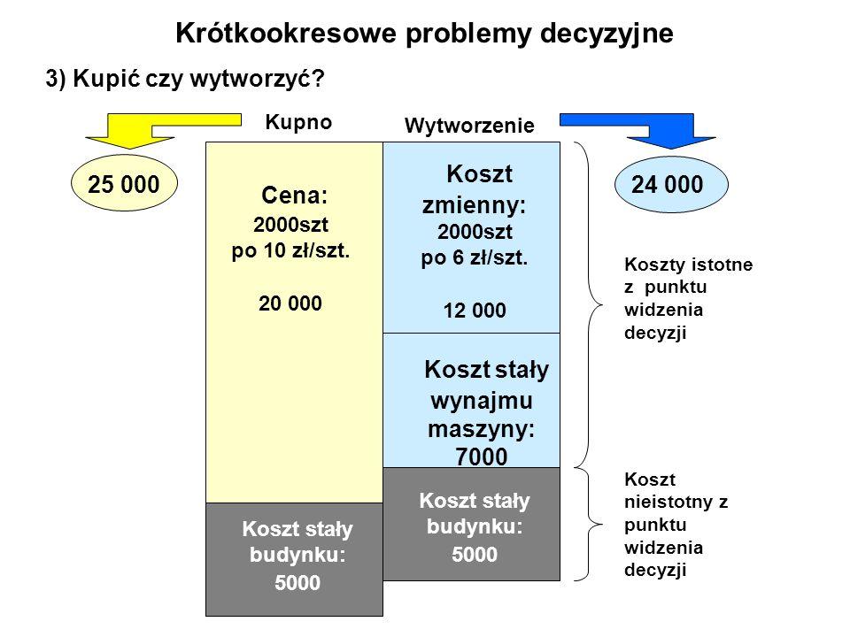 3) Kupić czy wytworzyć. Kupno Cena: 2000szt po 10 zł/szt.