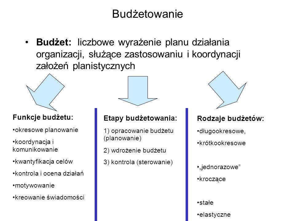 Budżet: liczbowe wyrażenie planu działania organizacji, służące zastosowaniu i koordynacji założeń planistycznych Funkcje budżetu: okresowe planowanie koordynacja i komunikowanie kwantyfikacja celów kontrola i ocena działań motywowanie kreowanie świadomości Etapy budżetowania: 1) opracowanie budżetu (planowanie) 2) wdrożenie budżetu 3) kontrola (sterowanie) Rodzaje budżetów: długookresowe, krótkookresowe jednorazowe kroczące stałe elastyczne Budżetowanie
