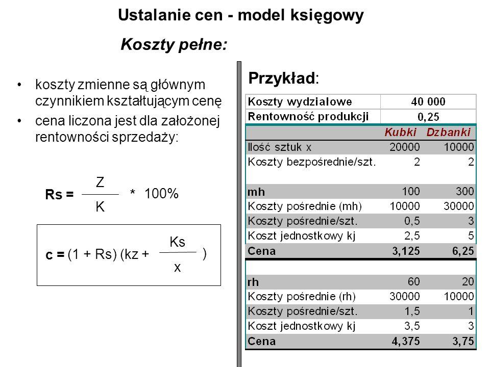 Koszty pełne: koszty zmienne są głównym czynnikiem kształtującym cenę cena liczona jest dla założonej rentowności sprzedaży: Z Rs = K * 100% c = (1 + Rs) (kz + Ks x ) Przykład: Ustalanie cen - model księgowy