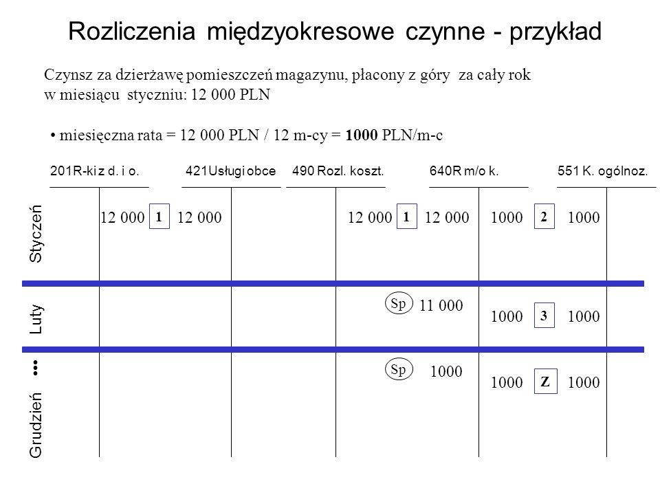 Rozliczenia międzyokresowe czynne - przykład Czynsz za dzierżawę pomieszczeń magazynu, płacony z góry za cały rok w miesiącu styczniu: 12 000 PLN miesięczna rata = 12 000 PLN / 12 m-cy = 1000 PLN/m-c 201R-ki z d.