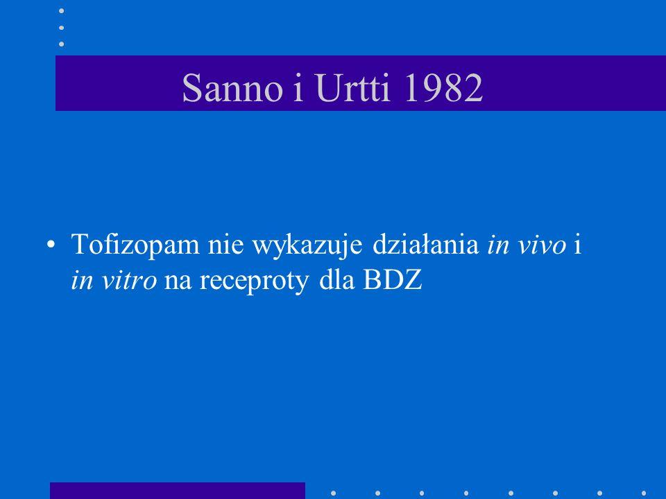 Sanno i Urtti 1982 Tofizopam nie wykazuje działania in vivo i in vitro na receproty dla BDZ