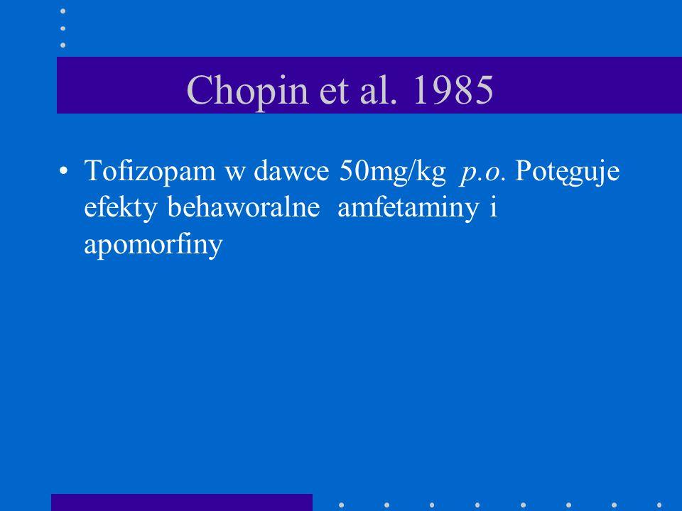 Chopin et al. 1985 Tofizopam w dawce 50mg/kg p.o. Potęguje efekty behaworalne amfetaminy i apomorfiny