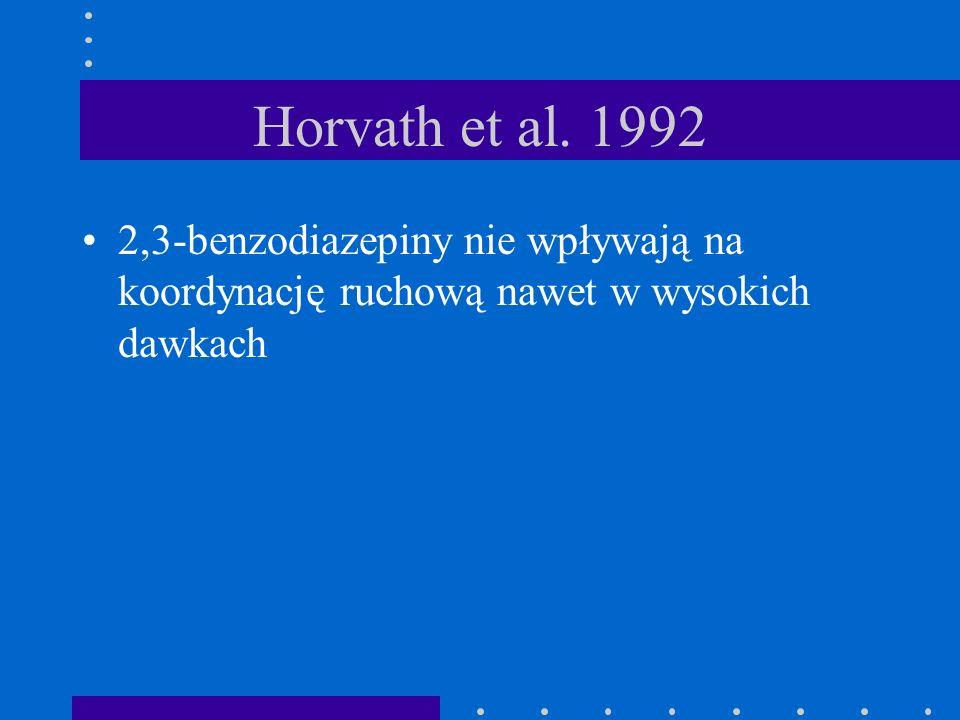 Horvath et al. 1992 2,3-benzodiazepiny nie wpływają na koordynację ruchową nawet w wysokich dawkach