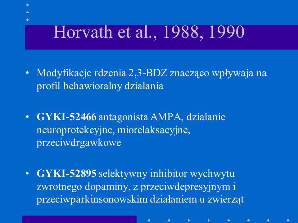 Horvath et al., 1988, 1990 Modyfikacje rdzenia 2,3-BDZ znacząco wpływaja na profil behawioralny działania GYKI-52466 antagonista AMPA, działanie neuro