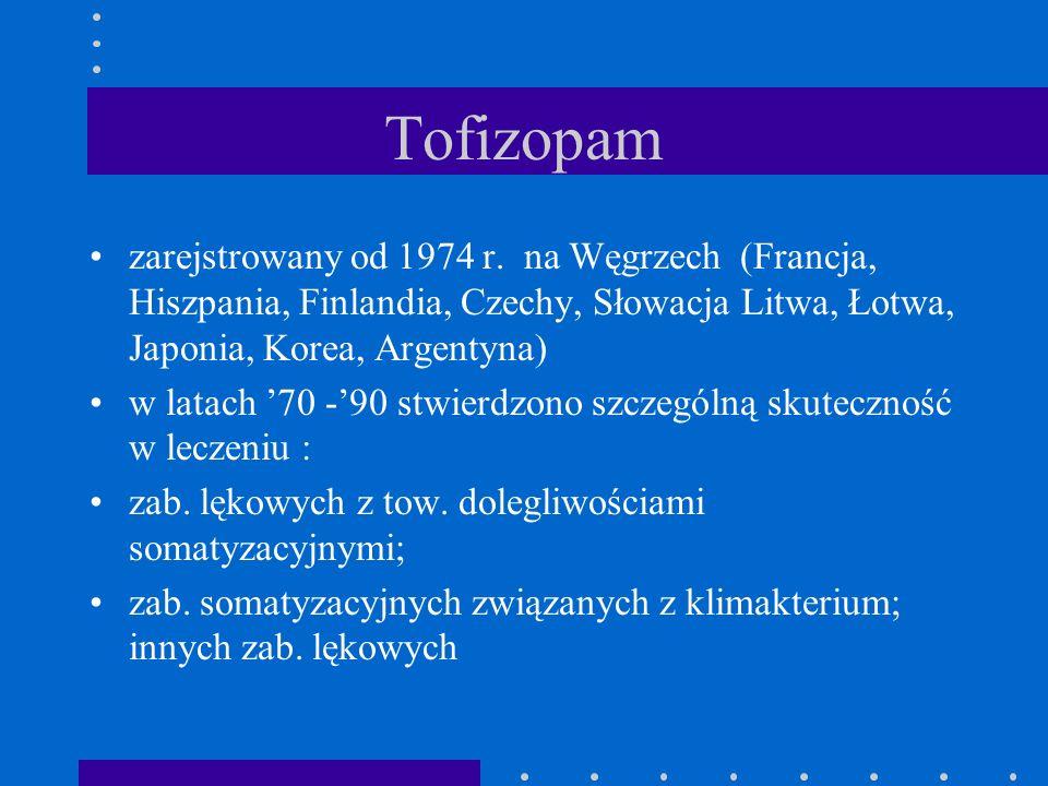 Tofizopam zarejstrowany od 1974 r. na Węgrzech (Francja, Hiszpania, Finlandia, Czechy, Słowacja Litwa, Łotwa, Japonia, Korea, Argentyna) w latach 70 -