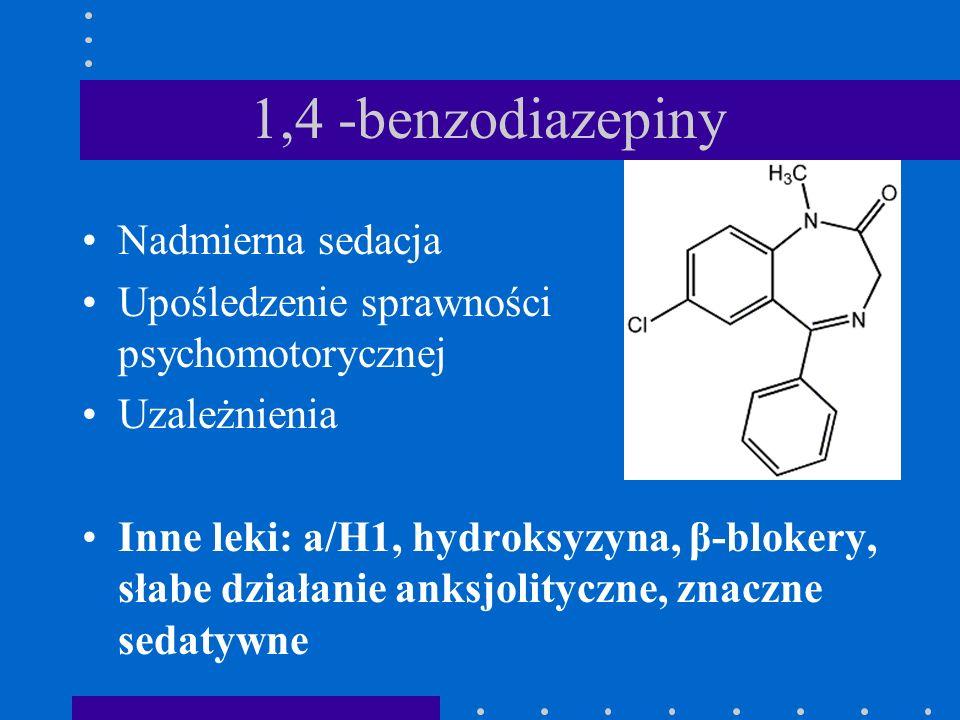 1,4 -benzodiazepiny Nadmierna sedacja Upośledzenie sprawności psychomotorycznej Uzależnienia Inne leki: a/H1, hydroksyzyna, β-blokery, słabe działanie