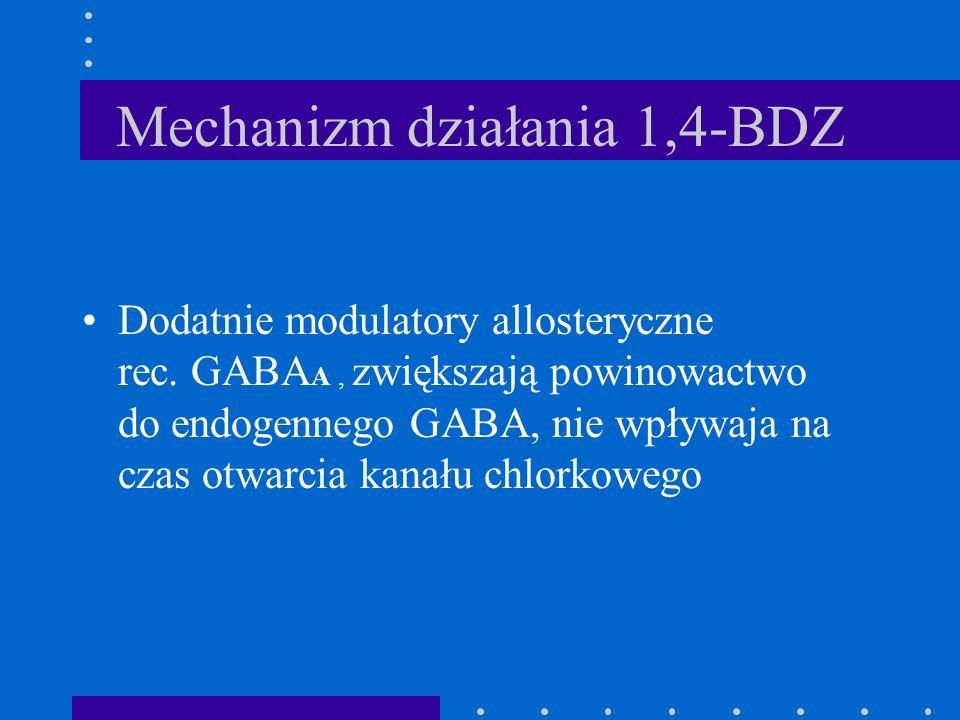 Mechanizm działania 1,4-BDZ Dodatnie modulatory allosteryczne rec. GABA A, zwiększają powinowactwo do endogennego GABA, nie wpływaja na czas otwarcia