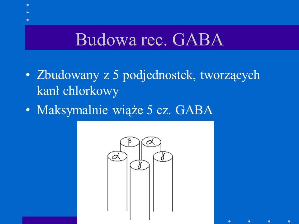 Budowa rec. GABA Zbudowany z 5 podjednostek, tworzących kanł chlorkowy Maksymalnie wiąże 5 cz. GABA