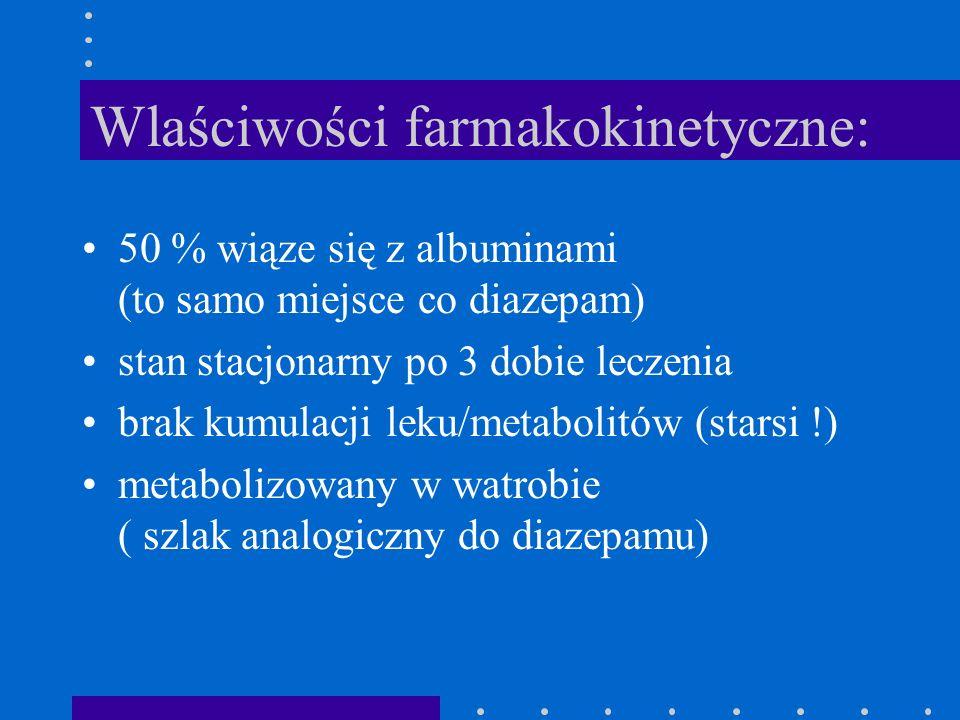 Wlaściwości farmakokinetyczne: 50 % wiąze się z albuminami (to samo miejsce co diazepam) stan stacjonarny po 3 dobie leczenia brak kumulacji leku/meta
