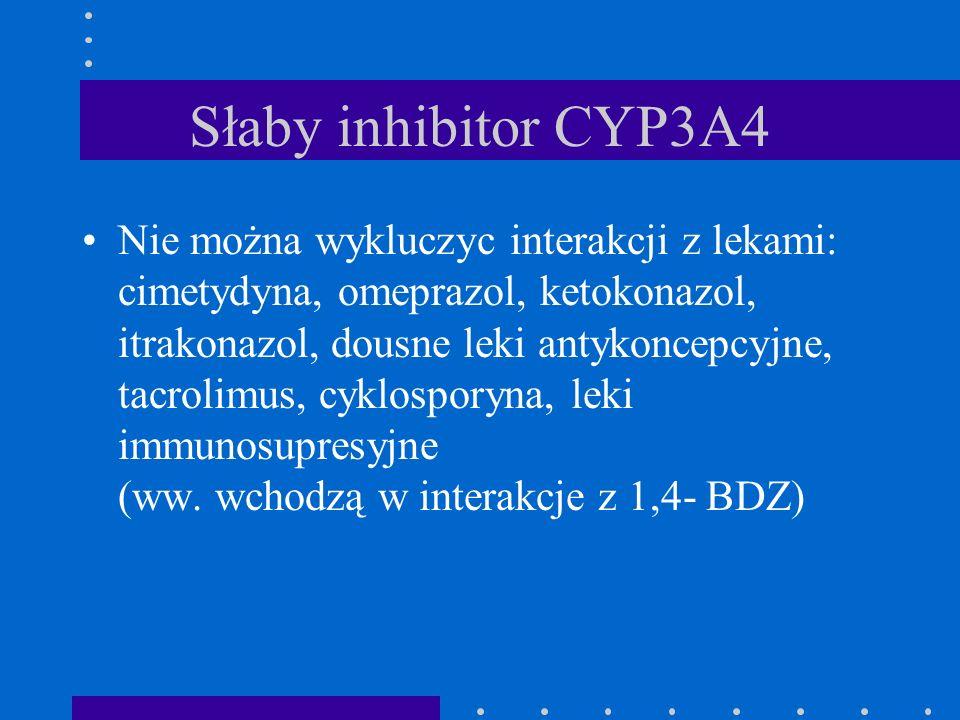 Słaby inhibitor CYP3A4 Nie można wykluczyc interakcji z lekami: cimetydyna, omeprazol, ketokonazol, itrakonazol, dousne leki antykoncepcyjne, tacrolim