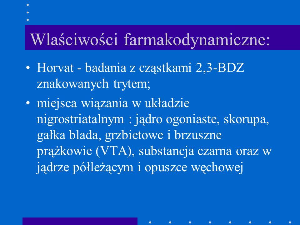 Wlaściwości farmakodynamiczne: Horvat - badania z cząstkami 2,3-BDZ znakowanych trytem; miejsca wiązania w układzie nigrostriatalnym : jądro ogoniaste