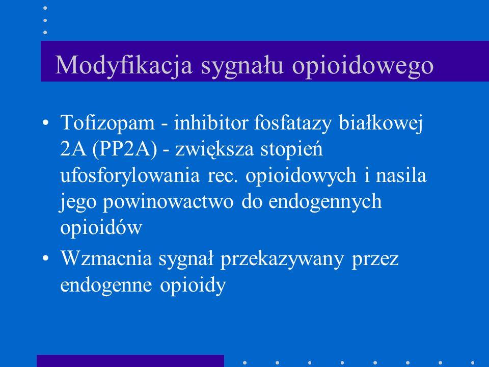 Modyfikacja sygnału opioidowego Tofizopam - inhibitor fosfatazy białkowej 2A (PP2A) - zwiększa stopień ufosforylowania rec. opioidowych i nasila jego