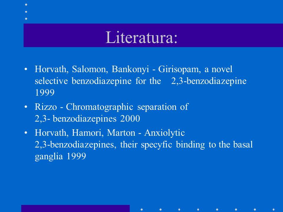 Literatura: Horvath, Salomon, Bankonyi - Girisopam, a novel selective benzodiazepine for the 2,3-benzodiazepine 1999 Rizzo - Chromatographic separatio