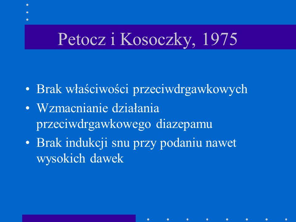 Petocz i Kosoczky, 1975 Brak właściwości przeciwdrgawkowych Wzmacnianie działania przeciwdrgawkowego diazepamu Brak indukcji snu przy podaniu nawet wy