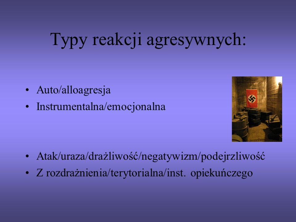 Typy reakcji agresywnych: Auto/alloagresja Instrumentalna/emocjonalna Atak/uraza/drażliwość/negatywizm/podejrzliwość Z rozdrażnienia/terytorialna/inst