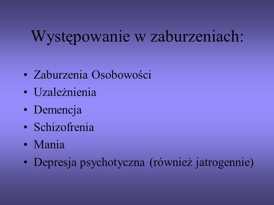 Występowanie w zaburzeniach: Zaburzenia Osobowości Uzależnienia Demencja Schizofrenia Mania Depresja psychotyczna (również jatrogennie)