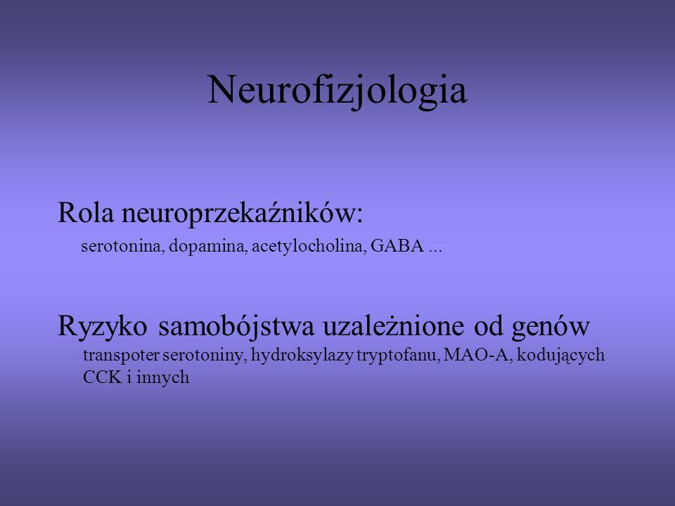 Neurofizjologia Rola neuroprzekaźników: serotonina, dopamina, acetylocholina, GABA... Ryzyko samobójstwa uzależnione od genów transpoter serotoniny, h