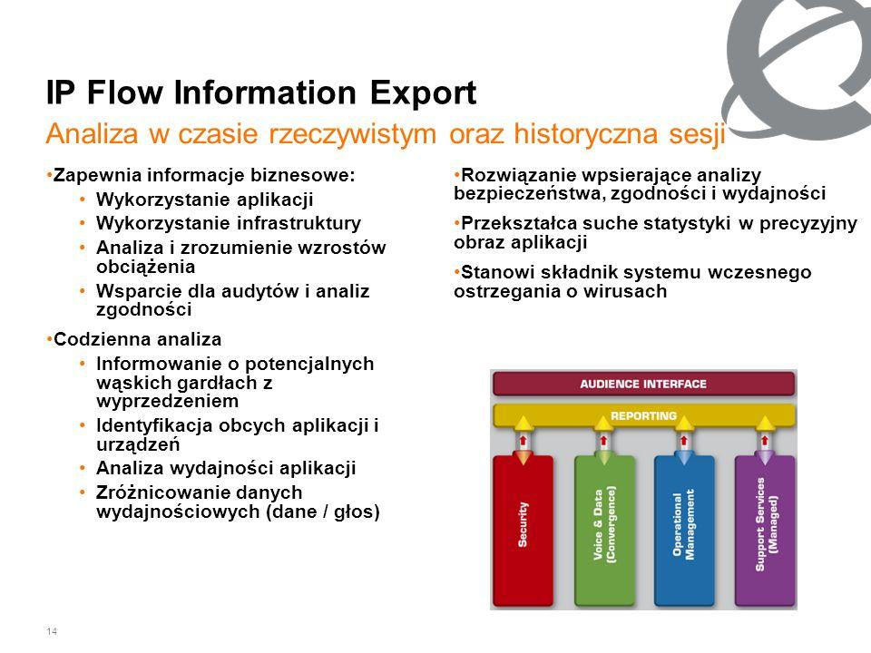 14 IP Flow Information Export Zapewnia informacje biznesowe: Wykorzystanie aplikacji Wykorzystanie infrastruktury Analiza i zrozumienie wzrostów obcią