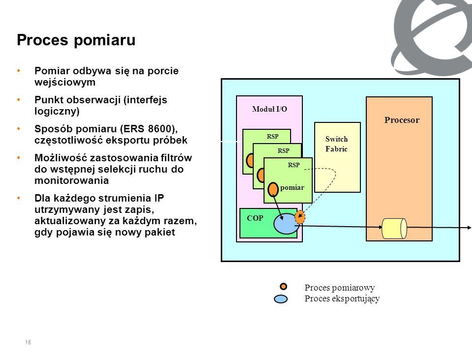 15 Proces pomiaru Pomiar odbywa się na porcie wejściowym Punkt obserwacji (interfejs logiczny) Sposób pomiaru (ERS 8600), częstotliwość eksportu próbe