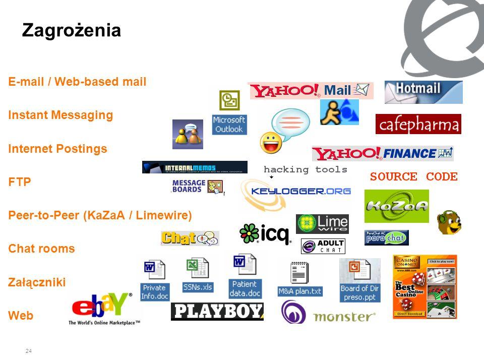 24 Zagrożenia E-mail / Web-based mail Instant Messaging Internet Postings FTP Peer-to-Peer (KaZaA / Limewire) Chat rooms Załączniki Web