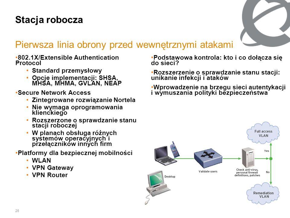 26 Stacja robocza 802.1X/Extensible Authentication Protocol Standard przemysłowy Opcje implementacji: SHSA, MHSA, MHMA, GVLAN, NEAP Secure Network Acc