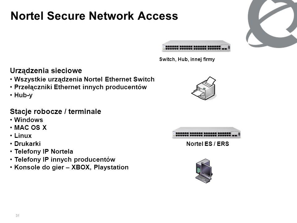 31 Nortel Secure Network Access Urządzenia sieciowe Wszystkie urządzenia Nortel Ethernet Switch Przełączniki Ethernet innych producentów Hub-y Stacje