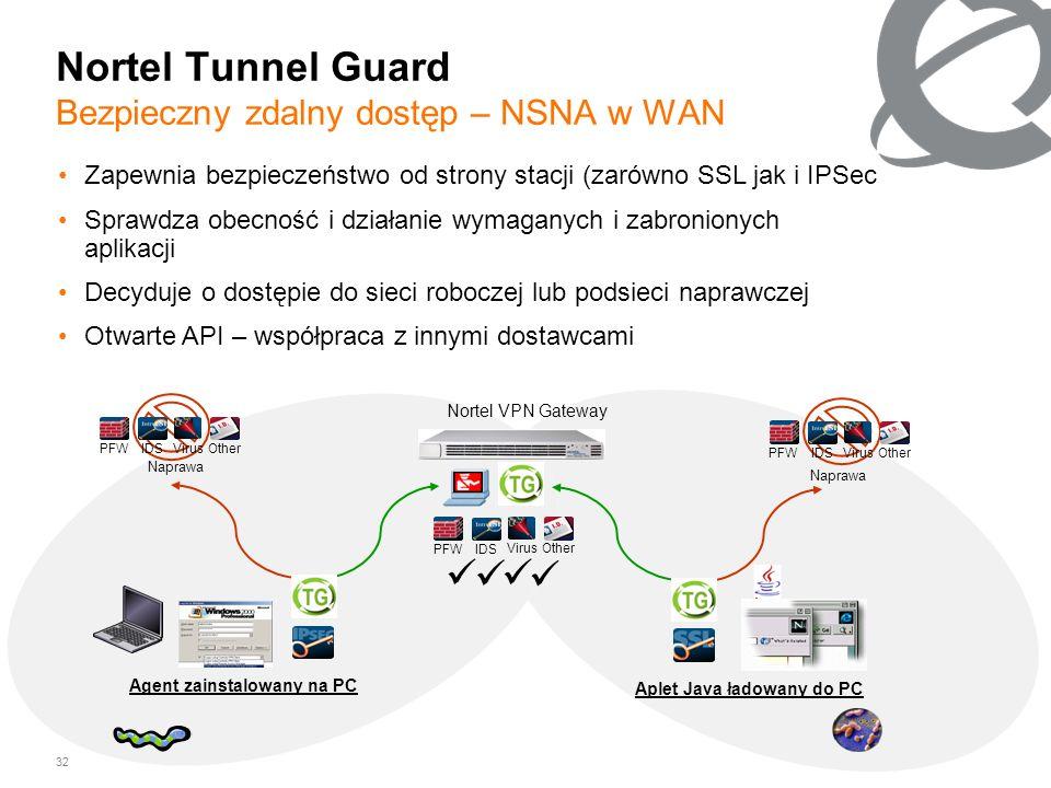 32 Nortel Tunnel Guard Bezpieczny zdalny dostęp – NSNA w WAN Naprawa Agent zainstalowany na PC Aplet Java ładowany do PC Virus IDS Other PFW Naprawa V