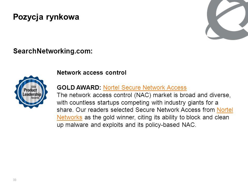 33 Pozycja rynkowa SearchNetworking.com: Network access control GOLD AWARD: Nortel Secure Network Access The network access control (NAC) market is br