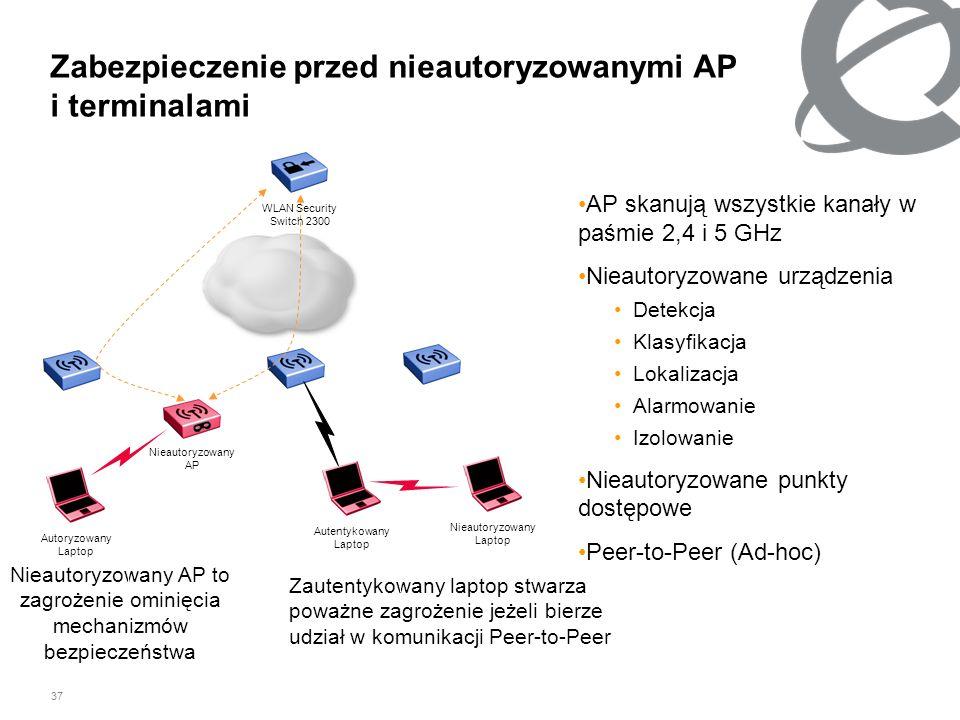 37 Zabezpieczenie przed nieautoryzowanymi AP i terminalami WLAN Security Switch 2300 Autoryzowany Laptop Nieautoryzowany AP Autentykowany Laptop Nieau