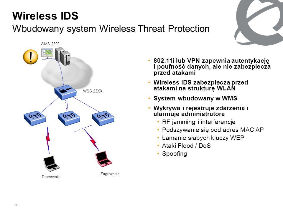 38 Wireless IDS 802.11i lub VPN zapewnia autentykację i poufność danych, ale nie zabezpiecza przed atakami Wireless IDS zabezpiecza przed atakami na s