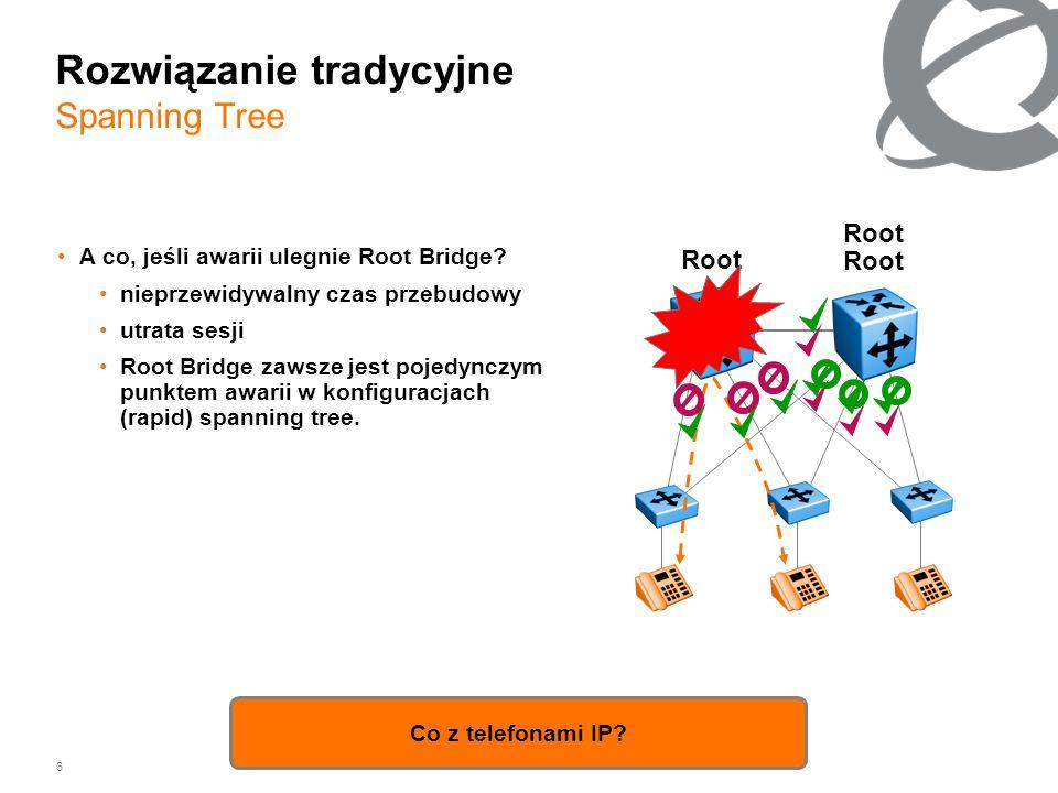 6 A co, jeśli awarii ulegnie Root Bridge? nieprzewidywalny czas przebudowy utrata sesji Root Bridge zawsze jest pojedynczym punktem awarii w konfigura