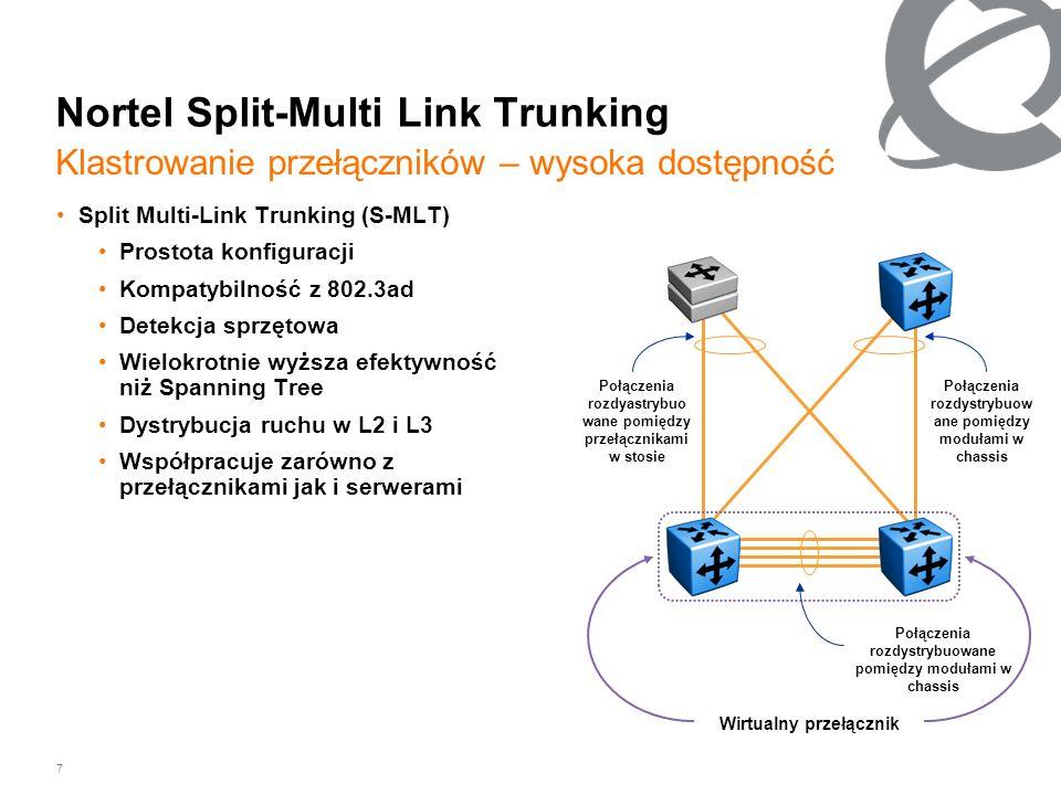 8 Nortel Split Multi-Link Trunking Topologie Trójkąt Pojedynczy klaster w szkielecie, urządzenia brzegowe dołączone do klastra Kwadrat Dwie pary przełączników w dwóch klastrach.