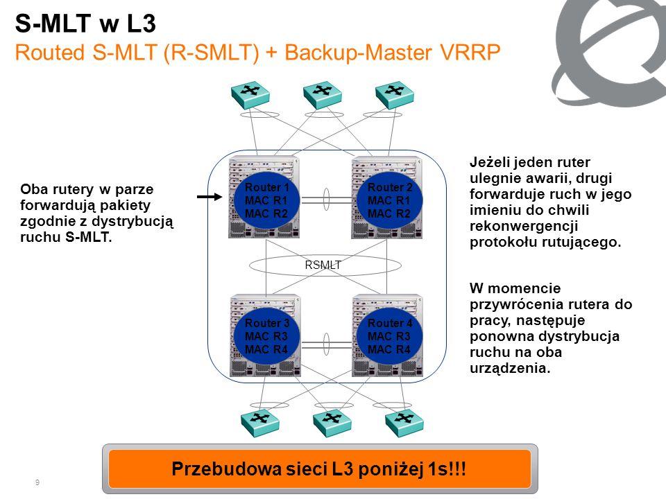 9 S-MLT w L3 Routed S-MLT (R-SMLT) + Backup-Master VRRP RSMLT Przebudowa sieci L3 poniżej 1s!!! Router 2 MAC R1 MAC R2 Router 3 MAC R3 MAC R4 Router 4