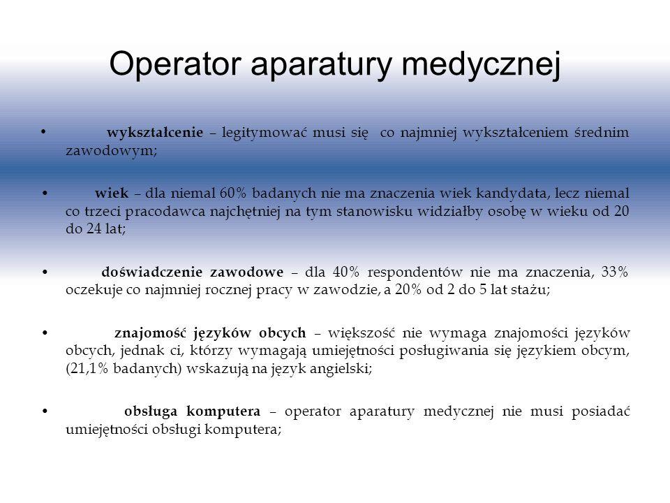 Operator aparatury medycznej wykształcenie – legitymować musi się co najmniej wykształceniem średnim zawodowym; wiek – dla niemal 60% badanych nie ma