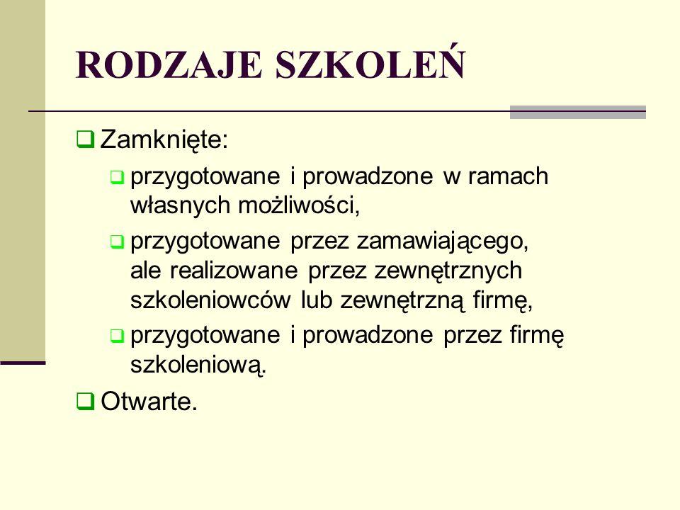 RODZAJE SZKOLEŃ Zamknięte: przygotowane i prowadzone w ramach własnych możliwości, przygotowane przez zamawiającego, ale realizowane przez zewnętrznyc