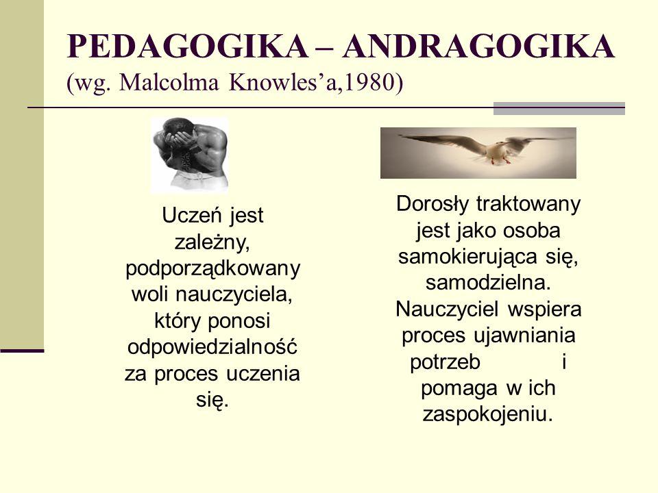 PEDAGOGIKA – ANDRAGOGIKA (wg. Malcolma Knowlesa,1980) Uczeń jest zależny, podporządkowany woli nauczyciela, który ponosi odpowiedzialność za proces uc