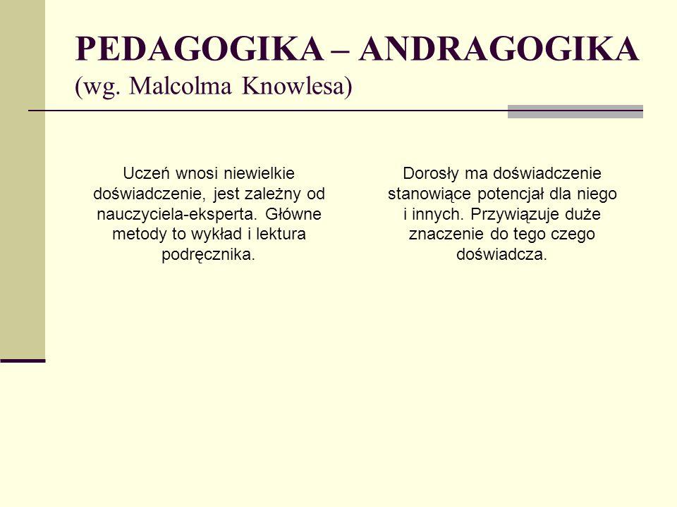 PEDAGOGIKA – ANDRAGOGIKA (wg. Malcolma Knowlesa) Uczeń wnosi niewielkie doświadczenie, jest zależny od nauczyciela-eksperta. Główne metody to wykład i