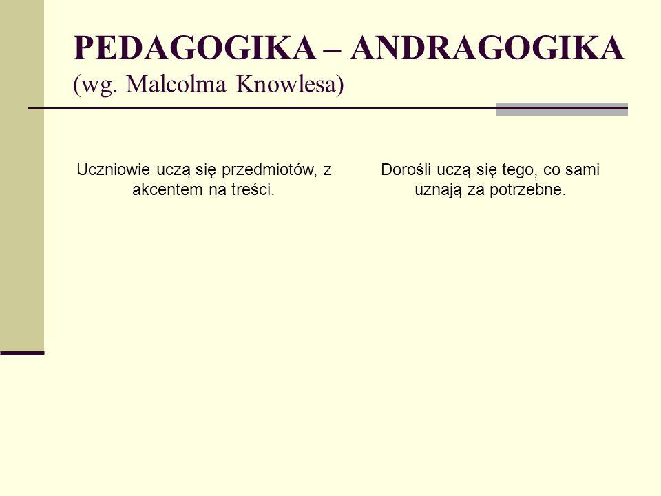 PEDAGOGIKA – ANDRAGOGIKA (wg. Malcolma Knowlesa) Uczniowie uczą się przedmiotów, z akcentem na treści. Dorośli uczą się tego, co sami uznają za potrze
