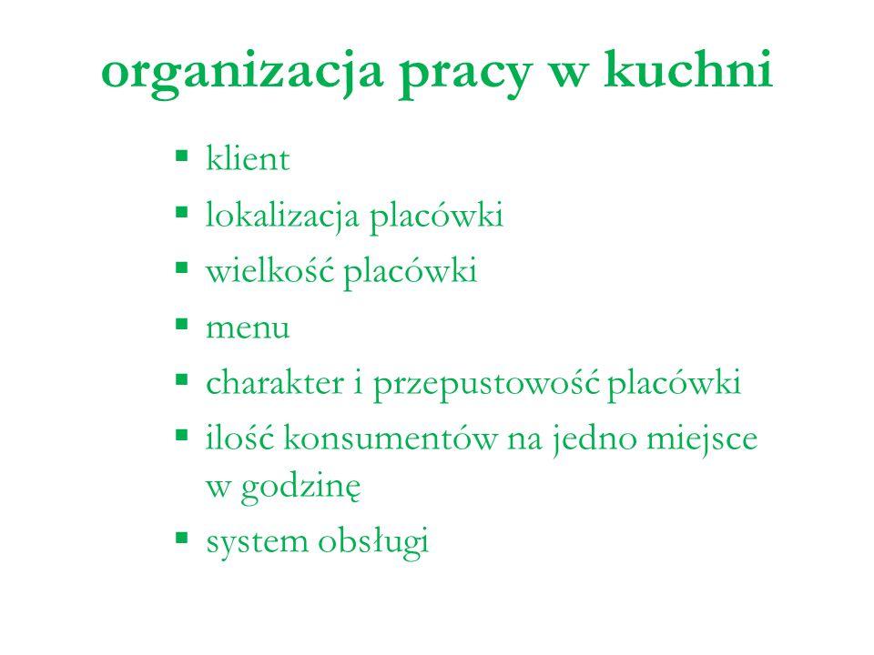 organizacja pracy w kuchni klient lokalizacja placówki wielkość placówki menu charakter i przepustowość placówki ilość konsumentów na jedno miejsce w
