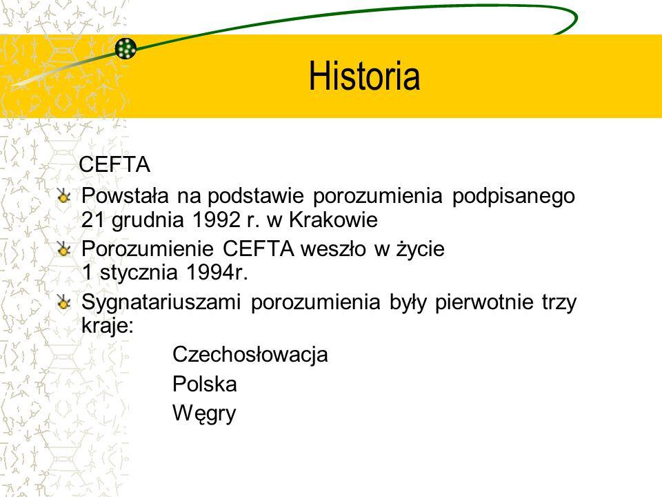 Historia CEFTA Powstała na podstawie porozumienia podpisanego 21 grudnia 1992 r.