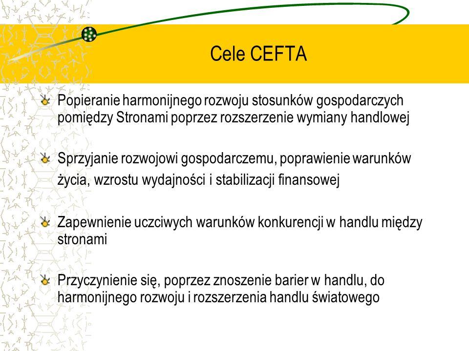 Cele CEFTA Popieranie harmonijnego rozwoju stosunków gospodarczych pomiędzy Stronami poprzez rozszerzenie wymiany handlowej Sprzyjanie rozwojowi gospodarczemu, poprawienie warunków życia, wzrostu wydajności i stabilizacji finansowej Zapewnienie uczciwych warunków konkurencji w handlu między stronami Przyczynienie się, poprzez znoszenie barier w handlu, do harmonijnego rozwoju i rozszerzenia handlu światowego