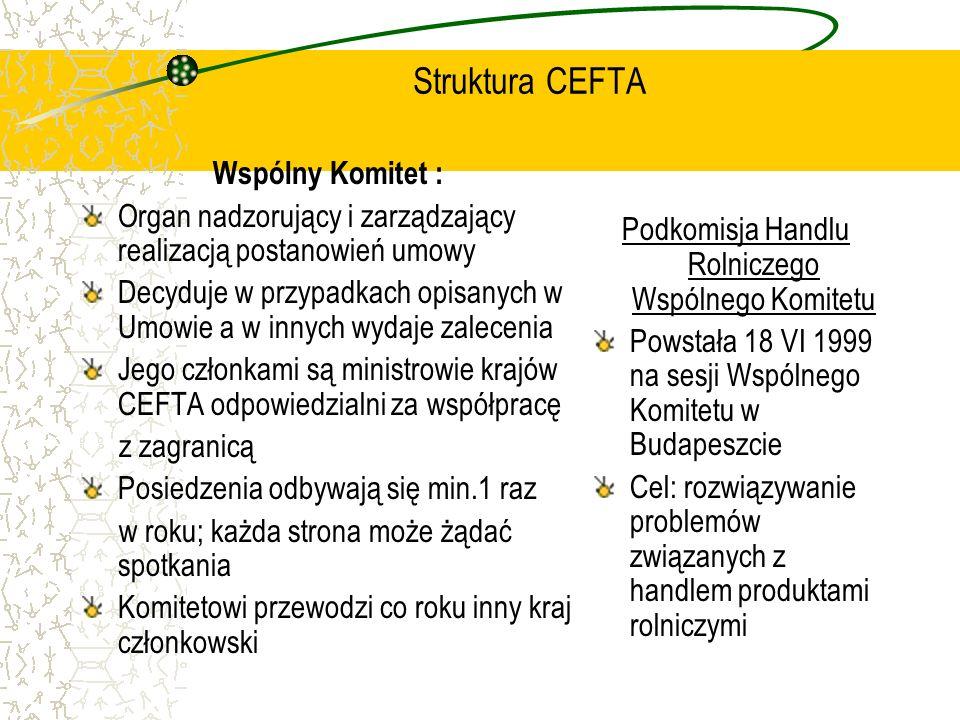 Struktura CEFTA Wspólny Komitet : Organ nadzorujący i zarządzający realizacją postanowień umowy Decyduje w przypadkach opisanych w Umowie a w innych wydaje zalecenia Jego członkami są ministrowie krajów CEFTA odpowiedzialni za współpracę z zagranicą Posiedzenia odbywają się min.1 raz w roku; każda strona może żądać spotkania Komitetowi przewodzi co roku inny kraj członkowski Podkomisja Handlu Rolniczego Wspólnego Komitetu Powstała 18 VI 1999 na sesji Wspólnego Komitetu w Budapeszcie Cel: rozwiązywanie problemów związanych z handlem produktami rolniczymi