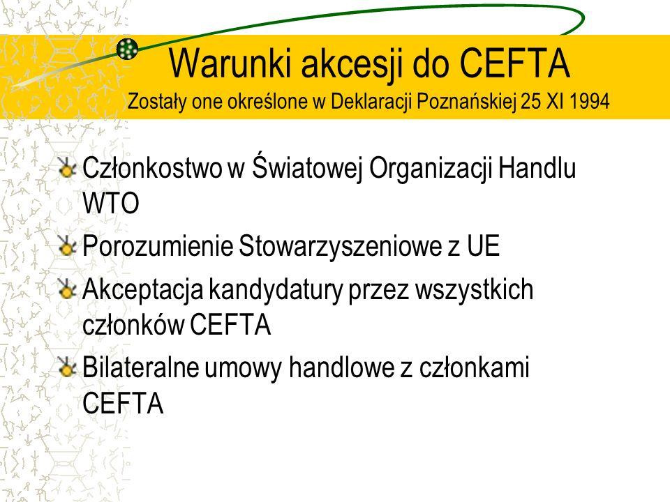 Warunki akcesji do CEFTA Zostały one określone w Deklaracji Poznańskiej 25 XI 1994 Członkostwo w Światowej Organizacji Handlu WTO Porozumienie Stowarzyszeniowe z UE Akceptacja kandydatury przez wszystkich członków CEFTA Bilateralne umowy handlowe z członkami CEFTA