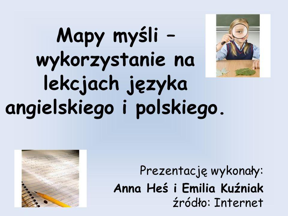 Mapy myśli – wykorzystanie na lekcjach języka angielskiego i polskiego.